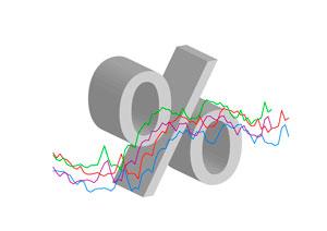 динамика фондового рынка