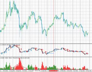Обмен Валюты на фондовом рынке