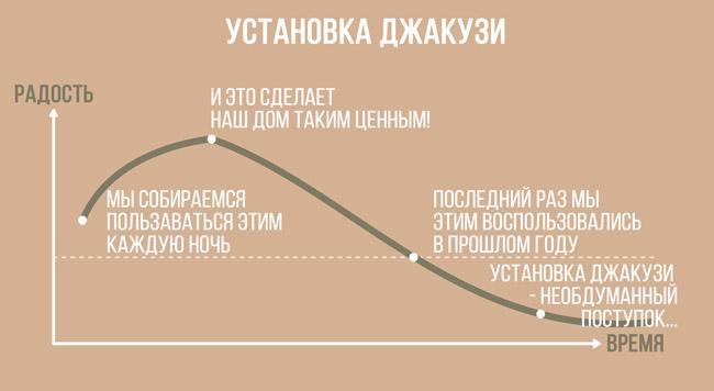установка джакузи